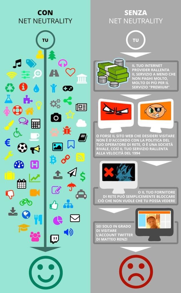 net-neutrality-infografica
